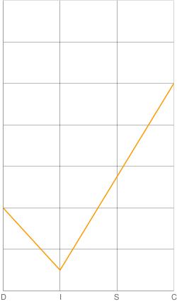 [Hình ảnh: img_post_20111126102817_chart.png]