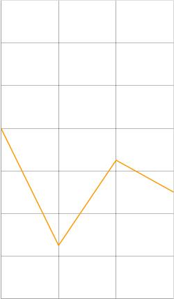 [Hình ảnh: img_post_20111126145242_chart.png]