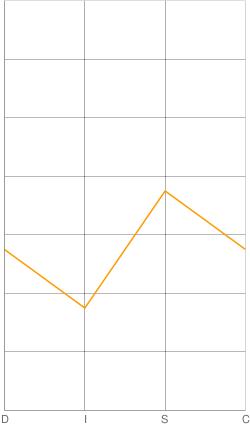 [Hình ảnh: img_post_20111128135137_chart.png]
