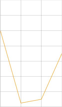 [Hình ảnh: img_post_20111128174110_DISC_chart.png]